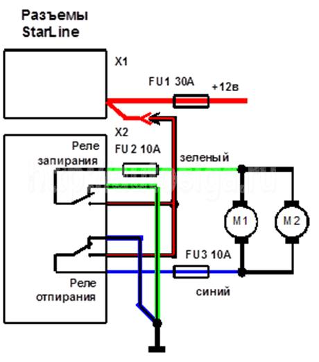 A91 Gazel 01 - Схема подключения центрального замка на газель бизнес