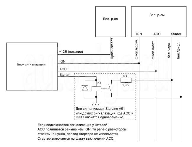 как установить автосигнализацию на chevrolet aveo 2012