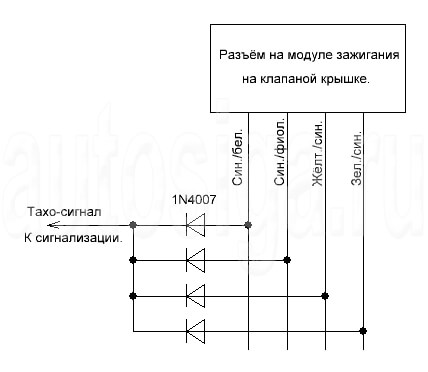 mazda 2 2008г.в 1.3 схема подключения автосигнализации