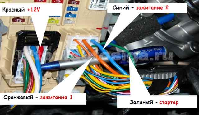 точки подключения сигнализации на skoda octavia 2014