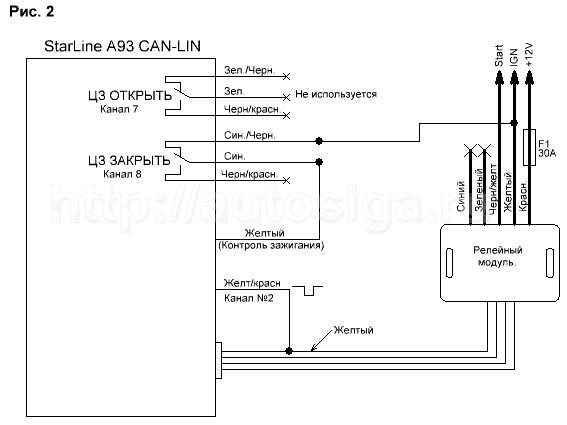 Сигналка приора схема