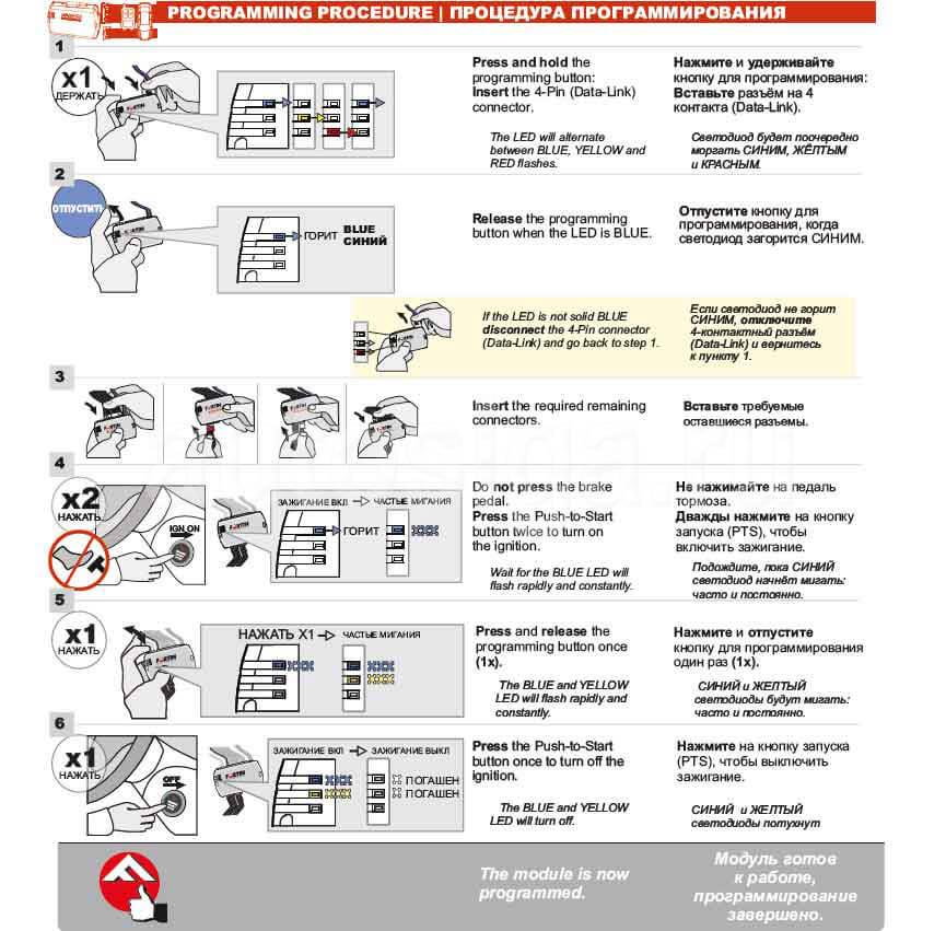 Ультразвуковая кавитация - цены на процедуру кавитации