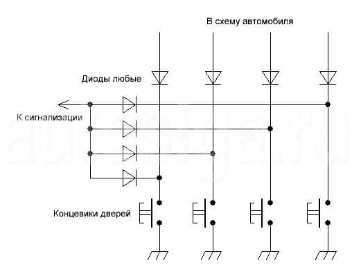 точки подключения сигнализации на фольксваген поло