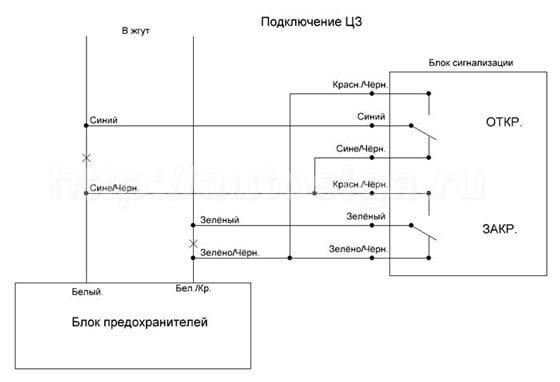skoda octavia 99 сигнализации схема подключения