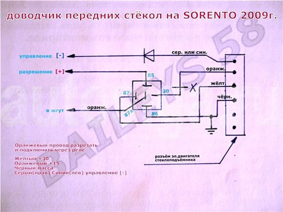 Инструкция по эксплуатации киа соренто 2006 2009