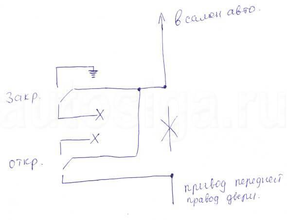 Электрическая схема автосигнализации.