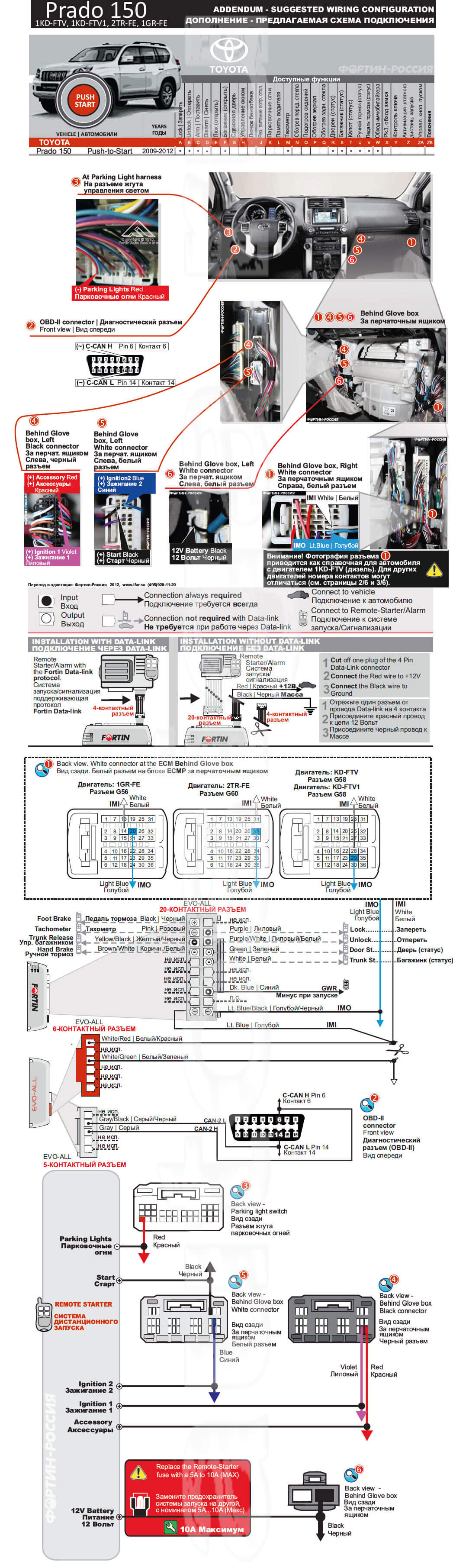 Схема подключение сигнализации на прадо
