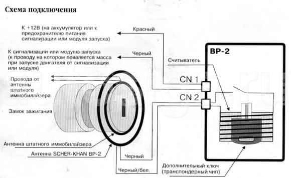 схема обхода иммобилайзера.