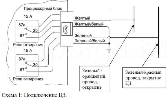 замка схема - Центральный