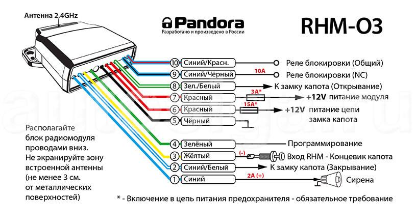 Pandora RHM-03. Схема подключения