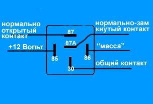 85, 86 контакт задействуют реле (при подаче + и - реле щёлкает и либо замыкает, либо размыкает...  З.Ы. вот схема...