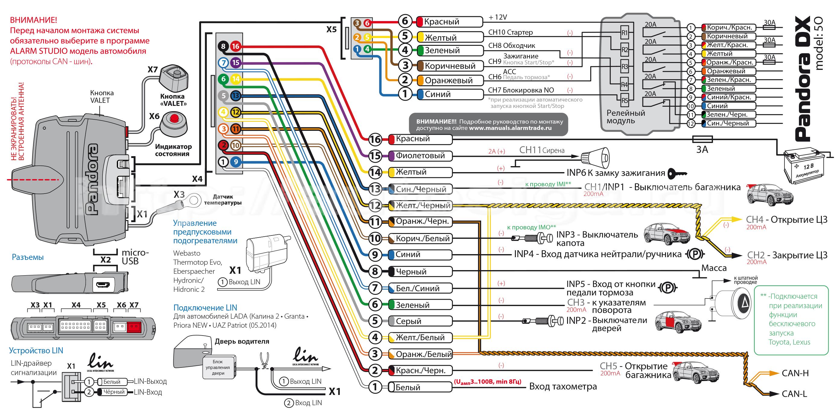 Схема подключения сигнализации пандора 3210